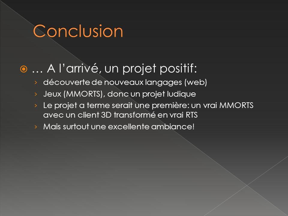 … A larrivé, un projet positif: découverte de nouveaux langages (web) Jeux (MMORTS), donc un projet ludique Le projet a terme serait une première: un vrai MMORTS avec un client 3D transformé en vrai RTS Mais surtout une excellente ambiance!