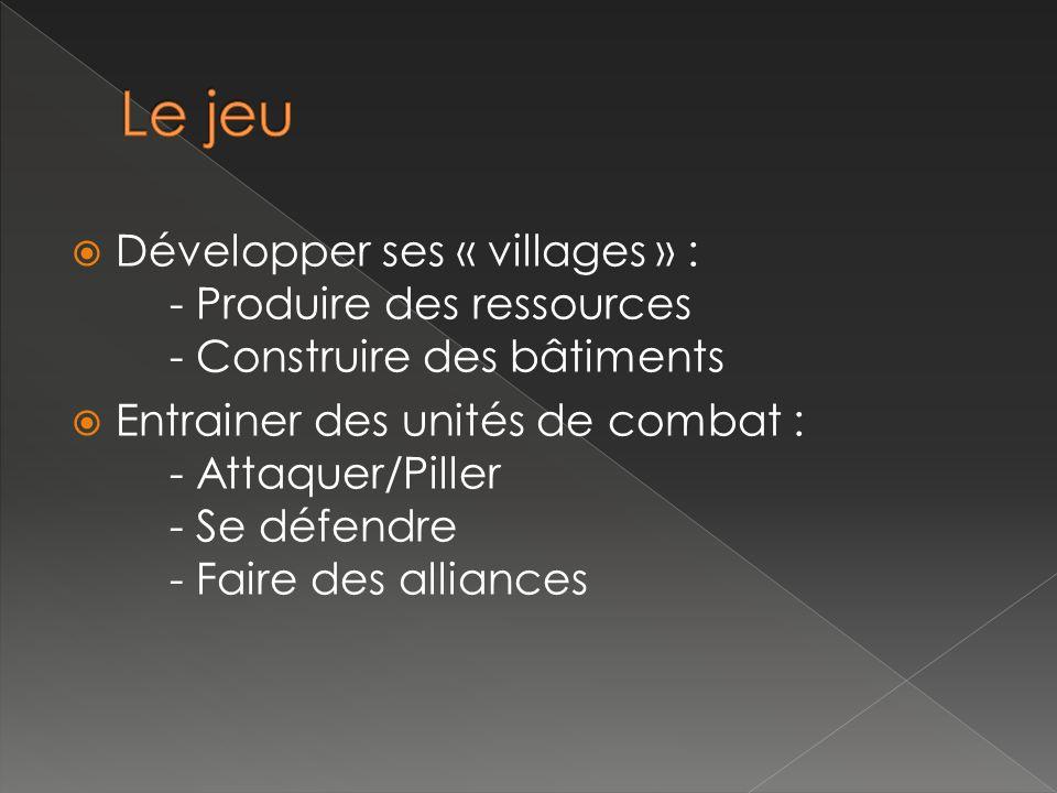 Développer ses « villages » : - Produire des ressources - Construire des bâtiments Entrainer des unités de combat : - Attaquer/Piller - Se défendre - Faire des alliances