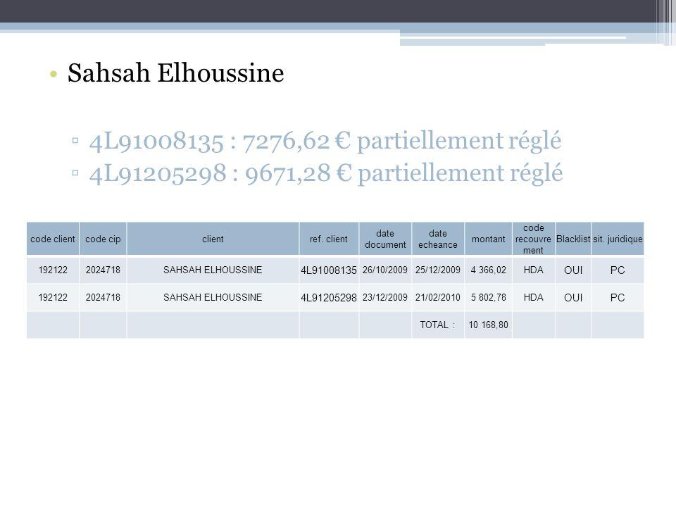 Sahsah Elhoussine 4L91008135 : 7276,62 partiellement réglé 4L91205298 : 9671,28 partiellement réglé code clientcode cipclientref.