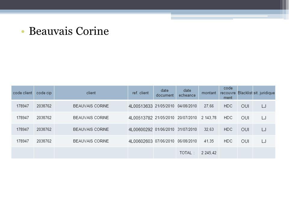 Beauvais Corine code clientcode cipclientref.