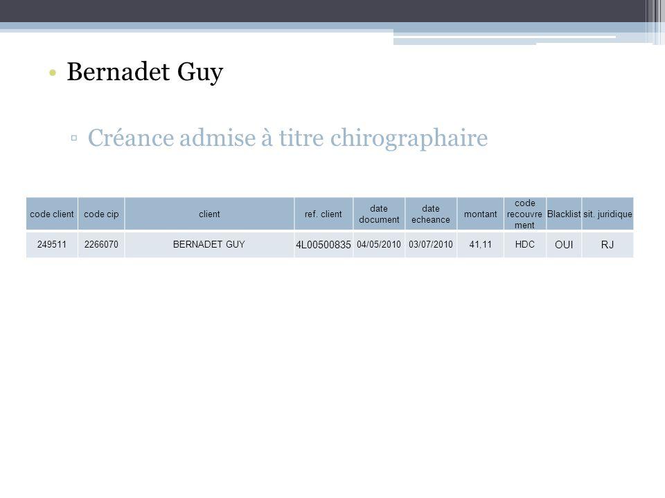 Bernadet Guy Créance admise à titre chirographaire code clientcode cipclientref.