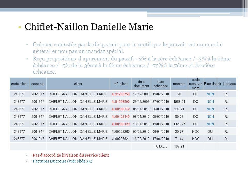 Chiflet-Naillon Danielle Marie Créance contestée par la dirigeante pour le motif que le pouvoir est un mandat général et non pas un mandat spécial.