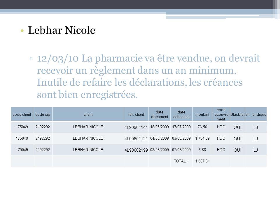 Lebhar Nicole 12/03/10 La pharmacie va être vendue, on devrait recevoir un règlement dans un an minimum.