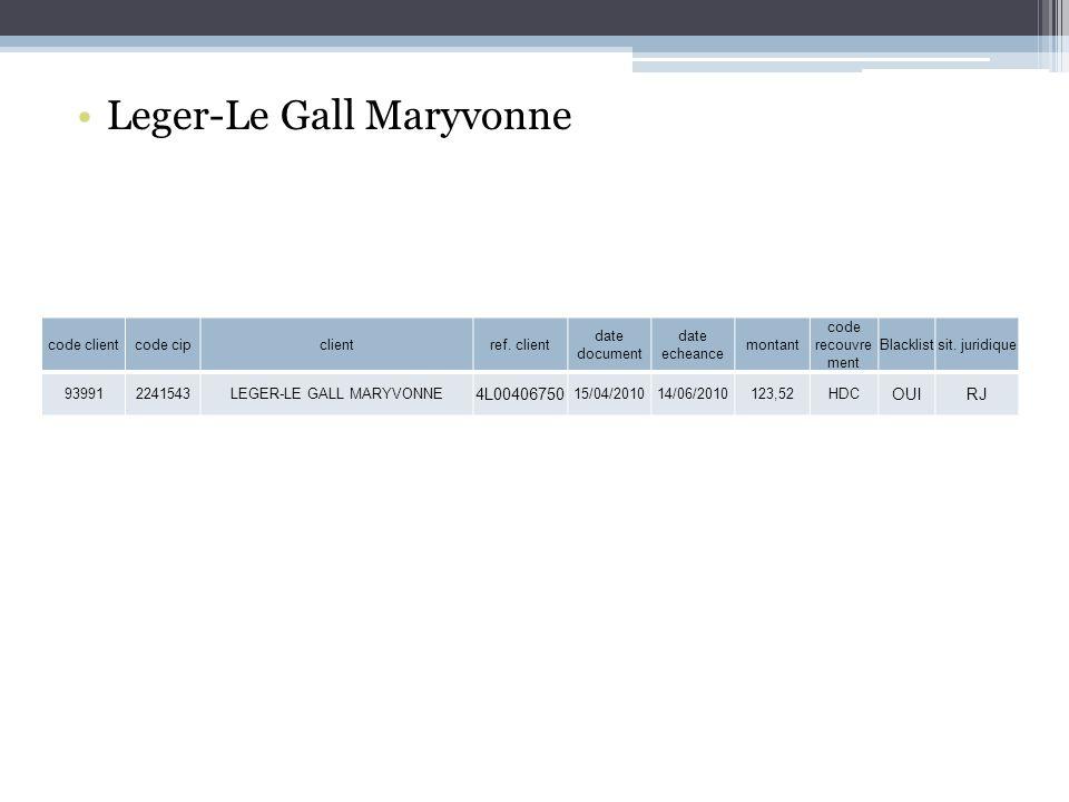 Leger-Le Gall Maryvonne code clientcode cipclientref.