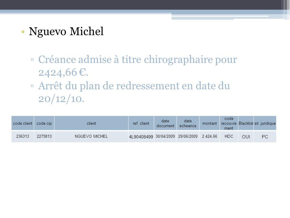 Nguevo Michel Créance admise à titre chirographaire pour 2424,66.