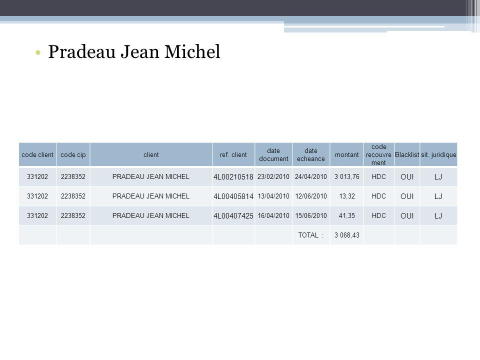 Pradeau Jean Michel code clientcode cipclientref.
