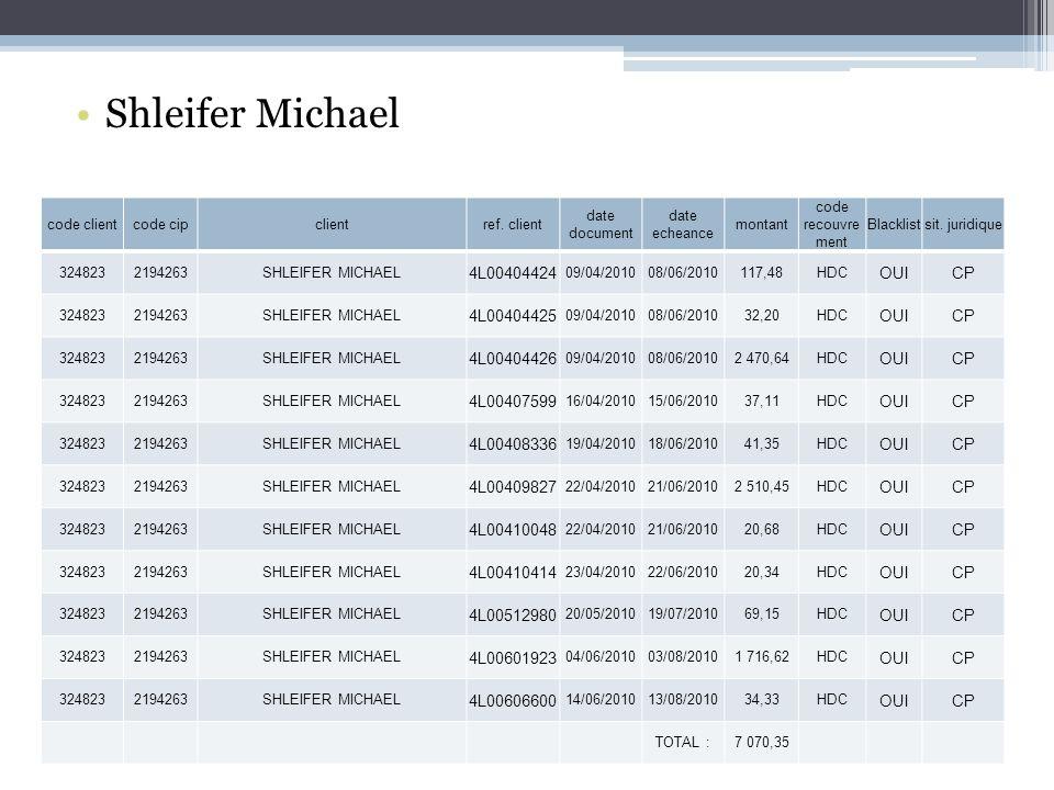 Shleifer Michael code clientcode cipclientref.