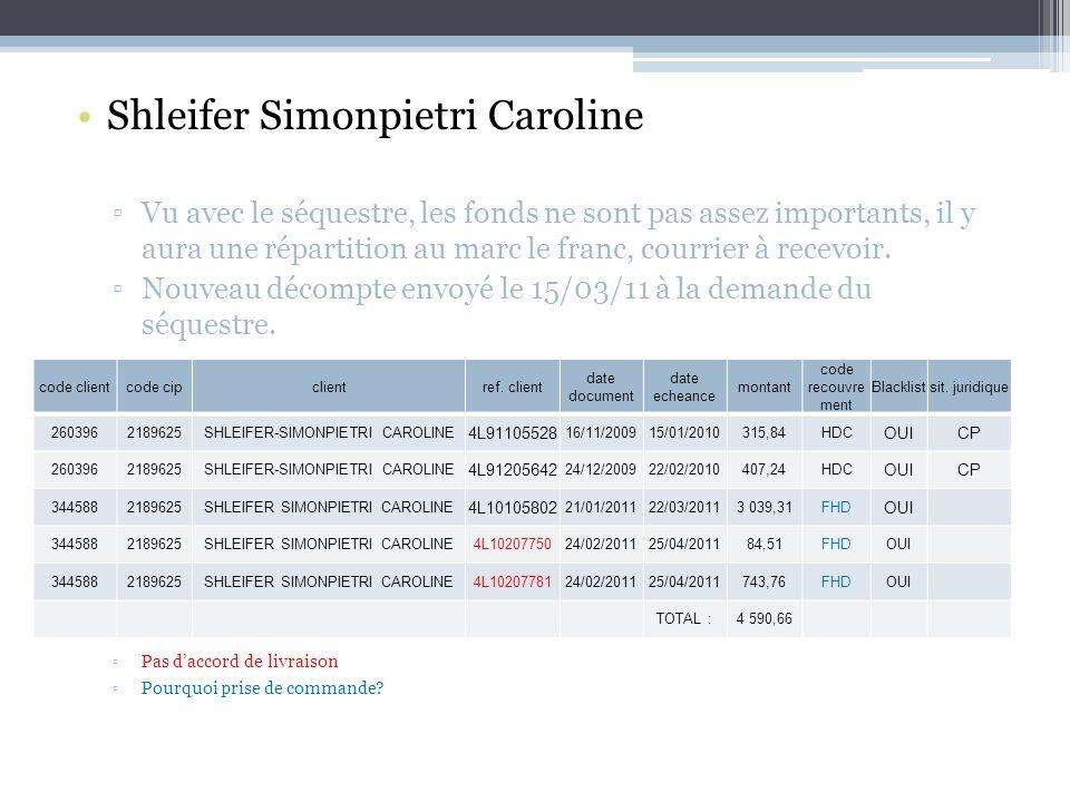 Shleifer Simonpietri Caroline Vu avec le séquestre, les fonds ne sont pas assez importants, il y aura une répartition au marc le franc, courrier à recevoir.