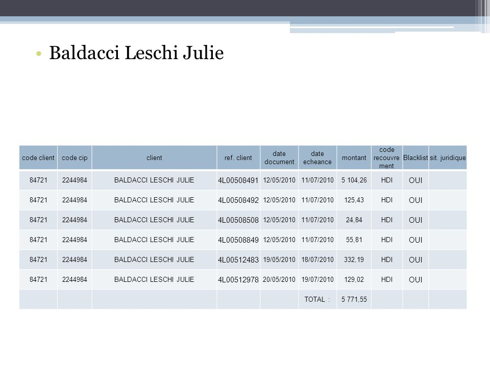 Baldacci Leschi Julie code clientcode cipclientref.