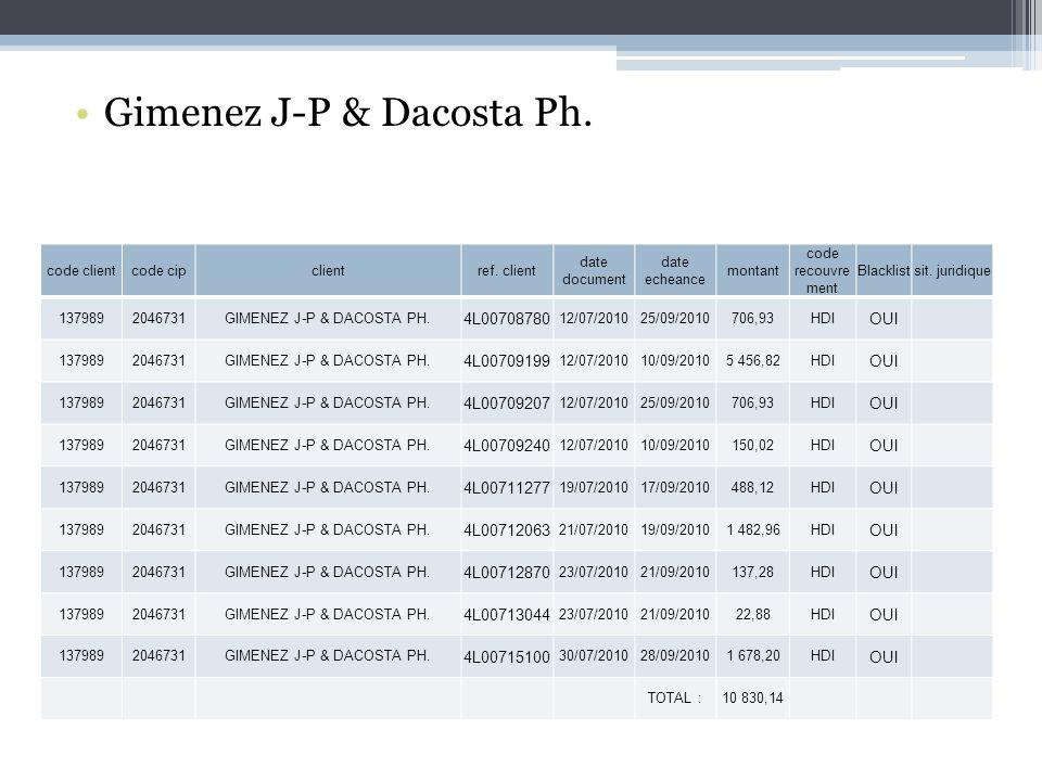 Gimenez J-P & Dacosta Ph.code clientcode cipclientref.