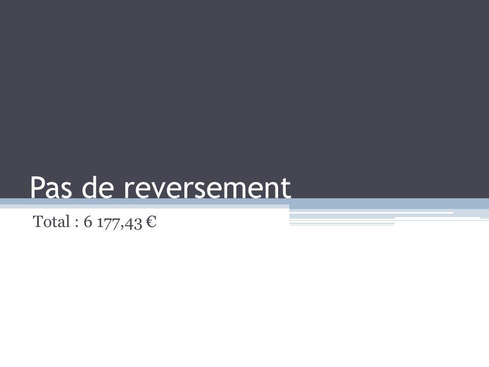 Pas de reversement Total : 6 177,43