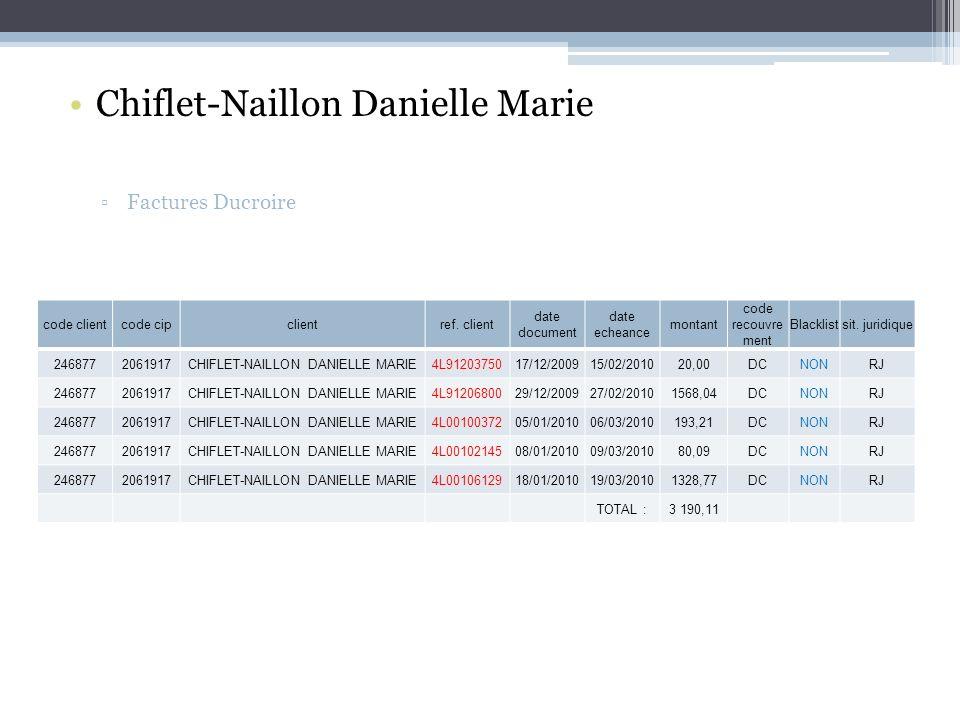 Chiflet-Naillon Danielle Marie Factures Ducroire Pas daccord de livraison du service client Factures Ducroire code clientcode cipclientref.