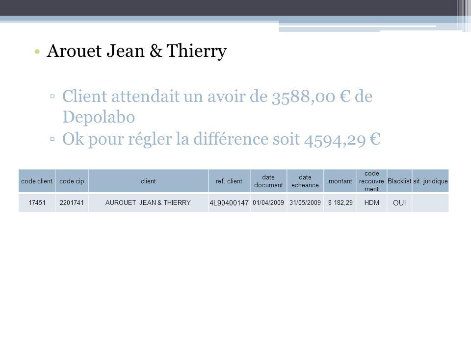 Arouet Jean & Thierry Client attendait un avoir de 3588,00 de Depolabo Ok pour régler la différence soit 4594,29 code clientcode cipclientref.