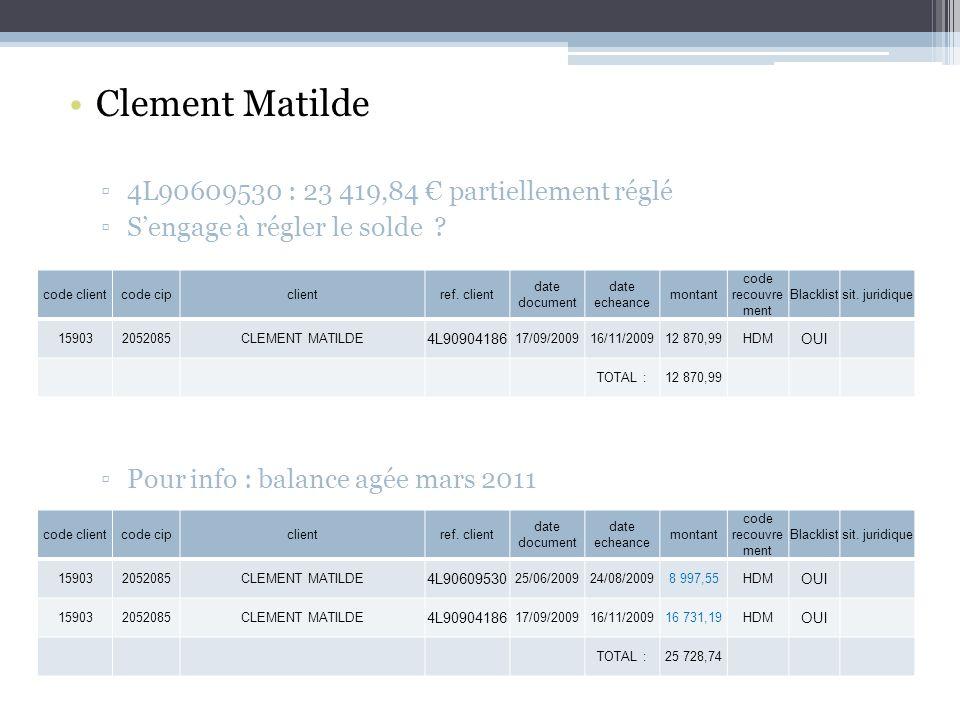 Clement Matilde 4L90609530 : 23 419,84 partiellement réglé Sengage à régler le solde .