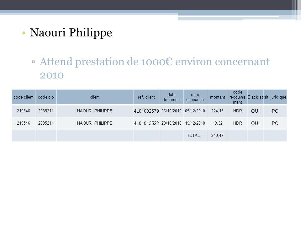 Naouri Philippe Attend prestation de 1000 environ concernant 2010 code clientcode cipclientref.