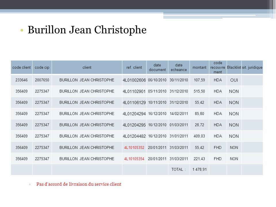 Burillon Jean Christophe Pas daccord de livraison du service client code clientcode cipclientref.