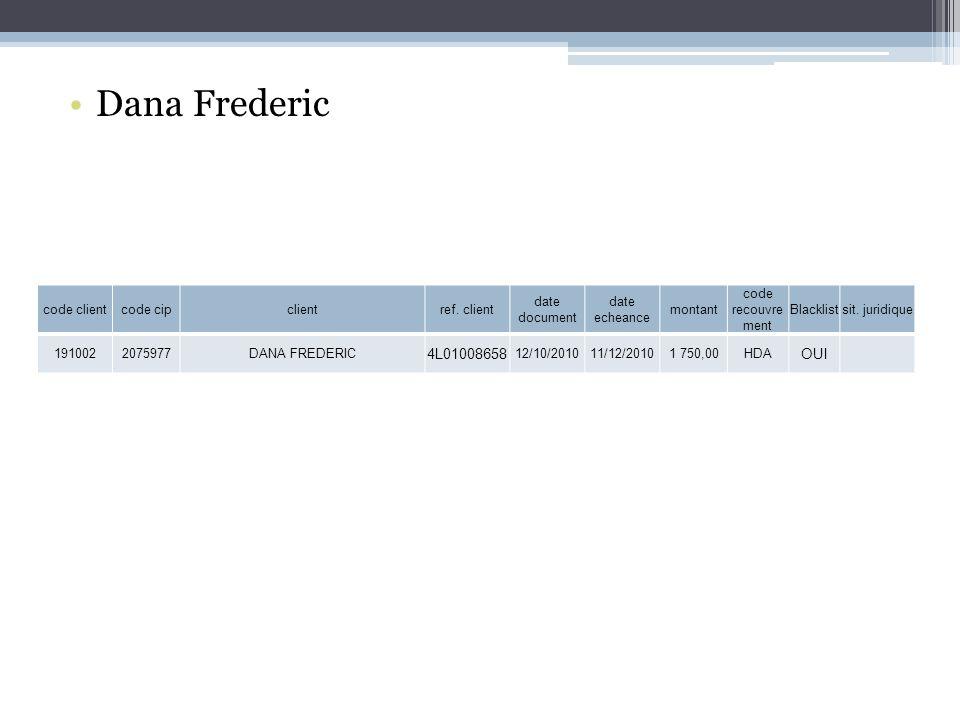Dana Frederic code clientcode cipclientref.