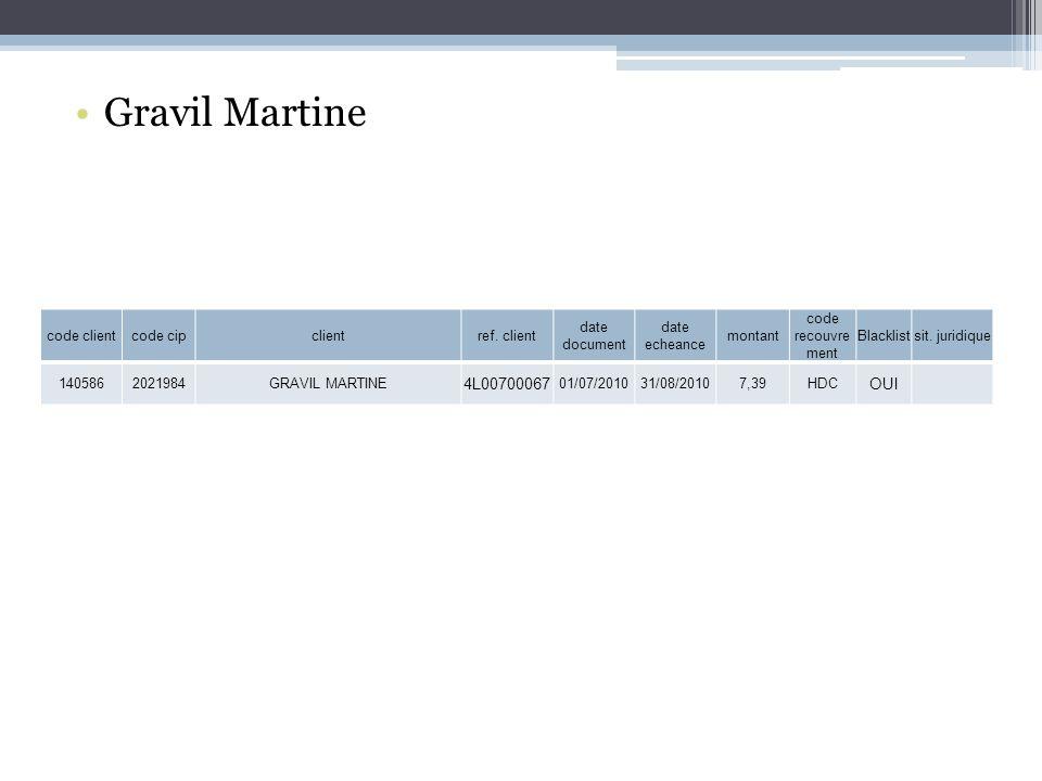 Gravil Martine code clientcode cipclientref.