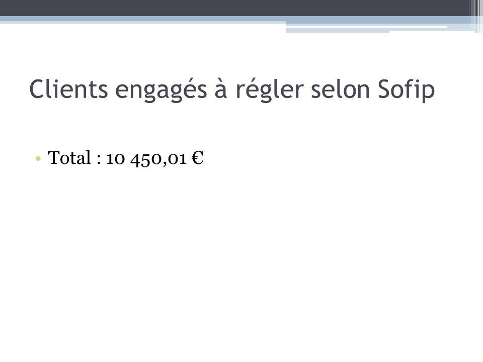 Clients engagés à régler selon Sofip Total : 10 450,01