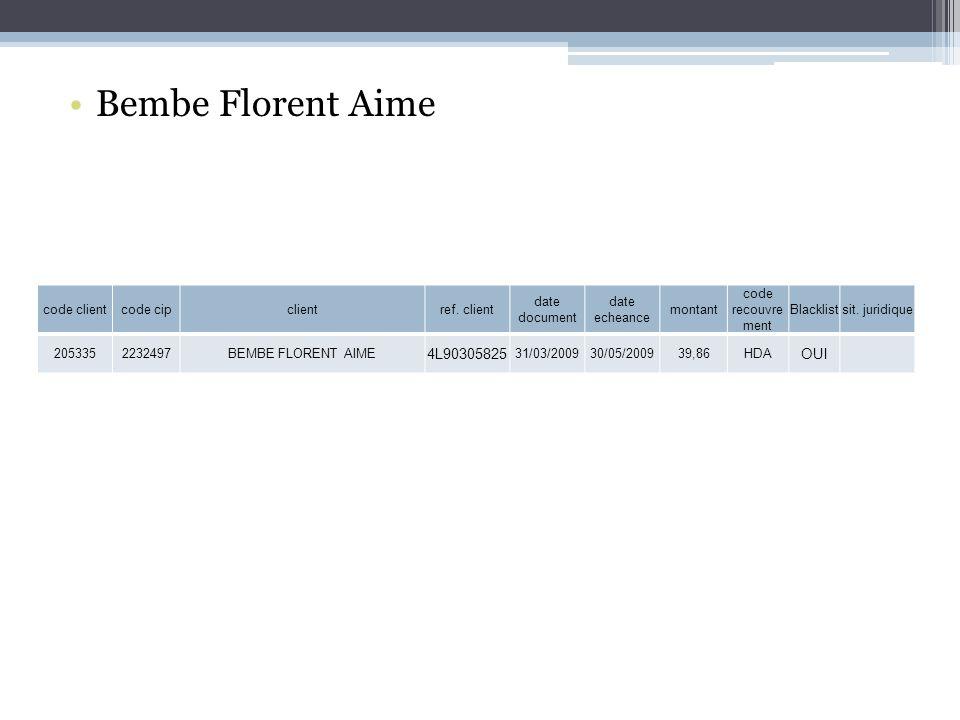 Bembe Florent Aime code clientcode cipclientref.