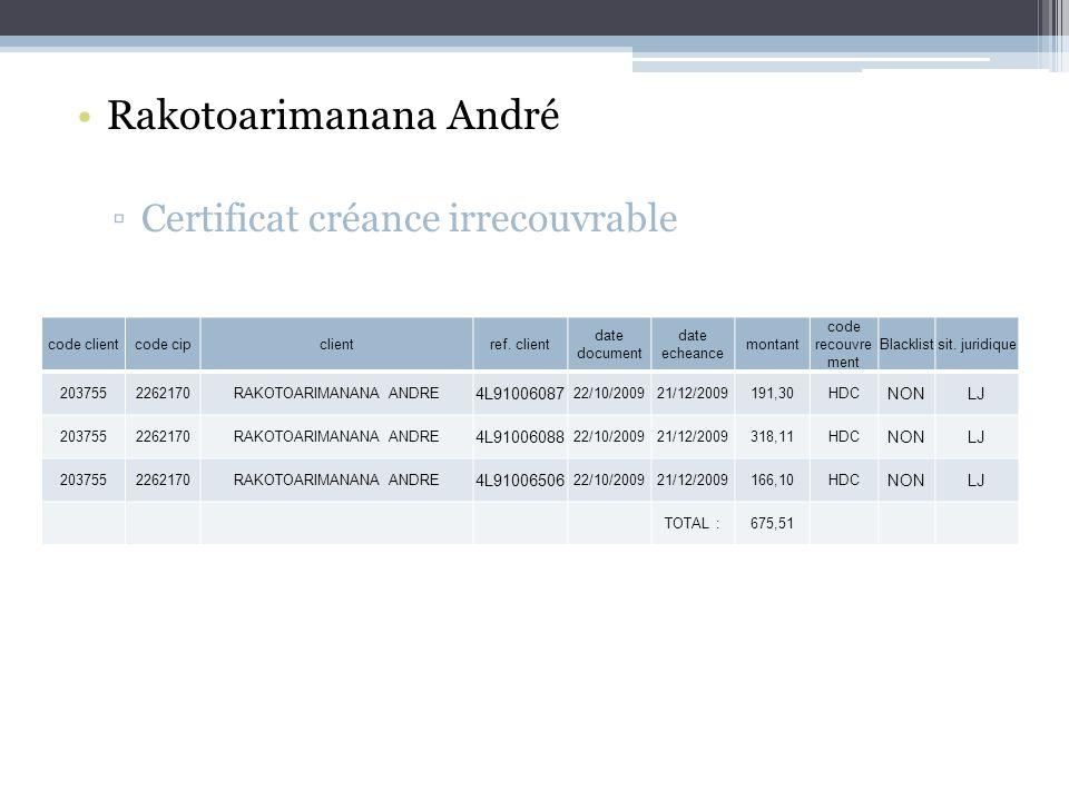 Rakotoarimanana André Certificat créance irrecouvrable code clientcode cipclientref.