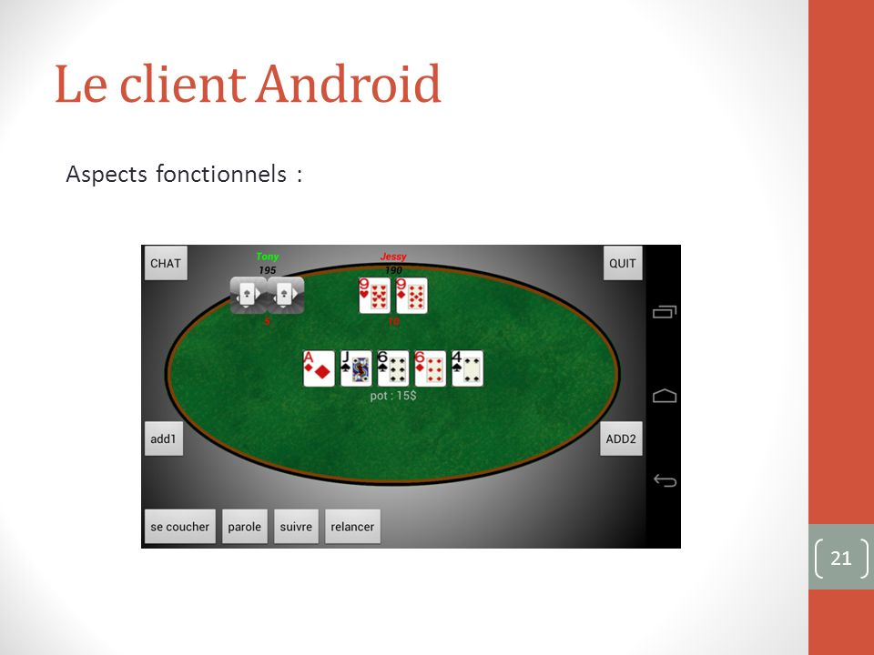 Le client Android Aspects fonctionnels : 21
