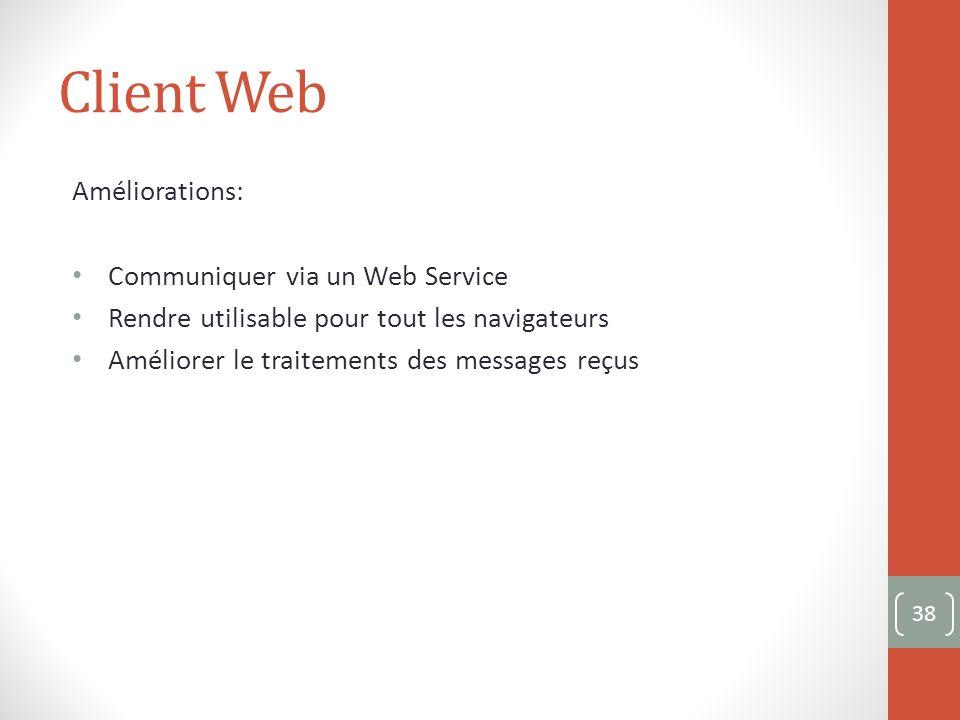 Client Web Améliorations: Communiquer via un Web Service Rendre utilisable pour tout les navigateurs Améliorer le traitements des messages reçus 38