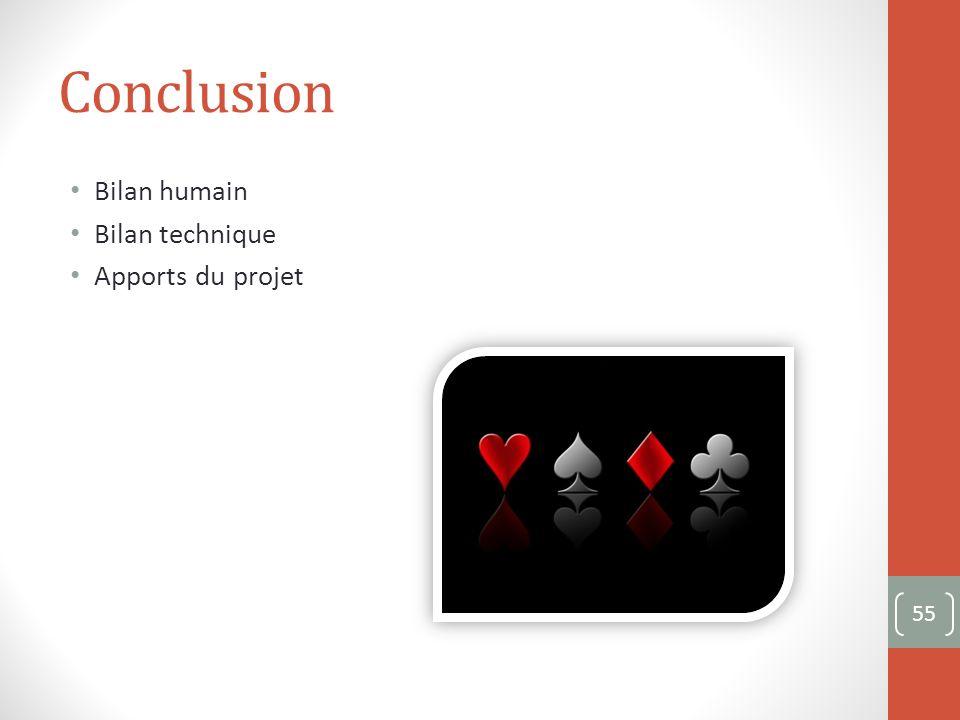 Conclusion Bilan humain Bilan technique Apports du projet 55