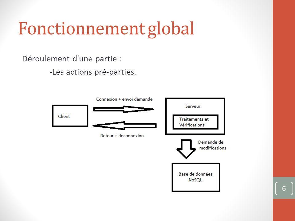 Fonctionnement global Déroulement d une partie : -Les actions pré-parties. 6