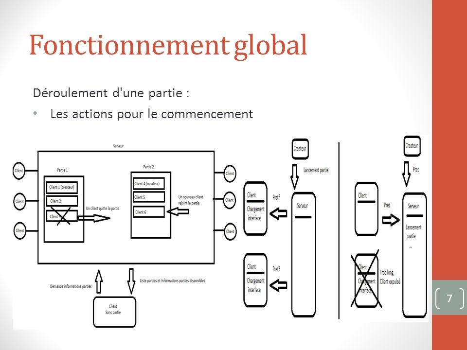 Client Web Aspects fonctionnels: Lapplet Java: Gestion des sockets Communication entre Java et JavaScript 28