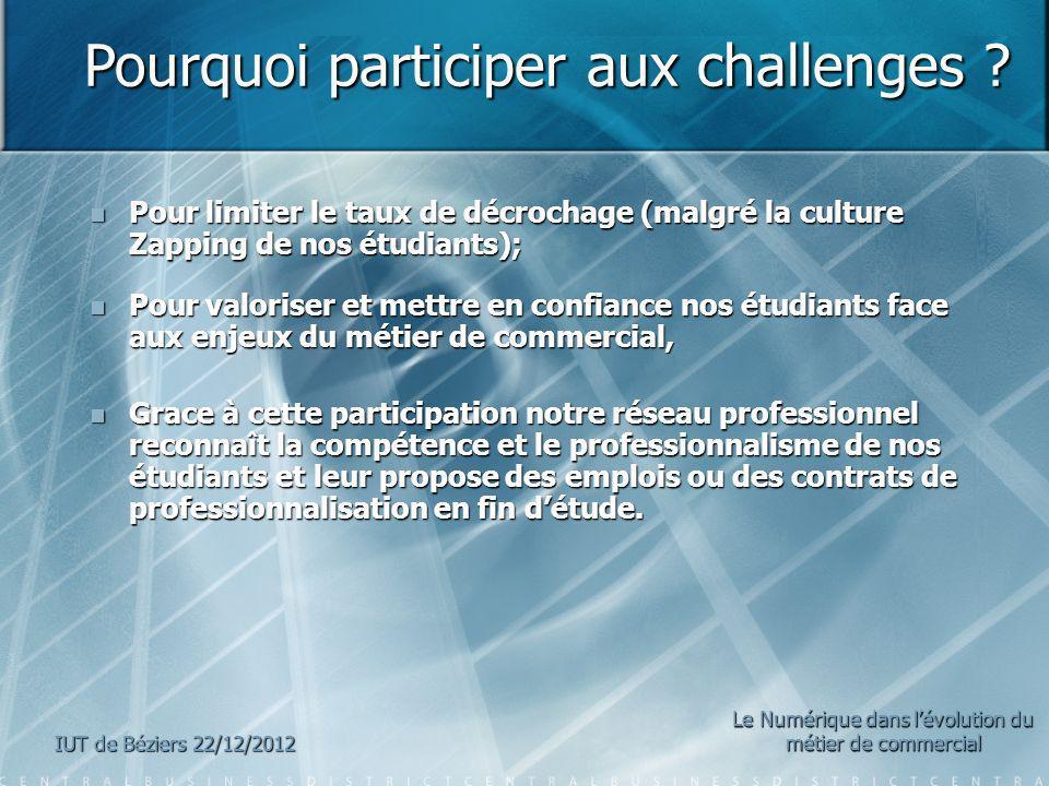 En images !!! IUT de Béziers 22/12/2012 Le Numérique dans lévolution du métier de commercial