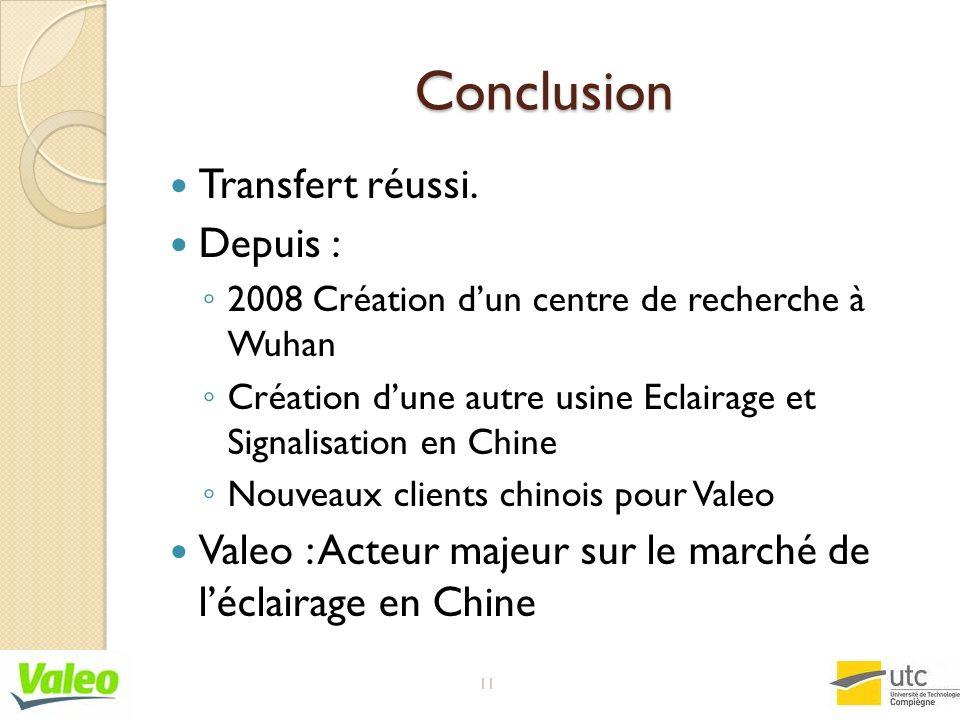Conclusion Transfert réussi. Depuis : 2008 Création dun centre de recherche à Wuhan Création dune autre usine Eclairage et Signalisation en Chine Nouv