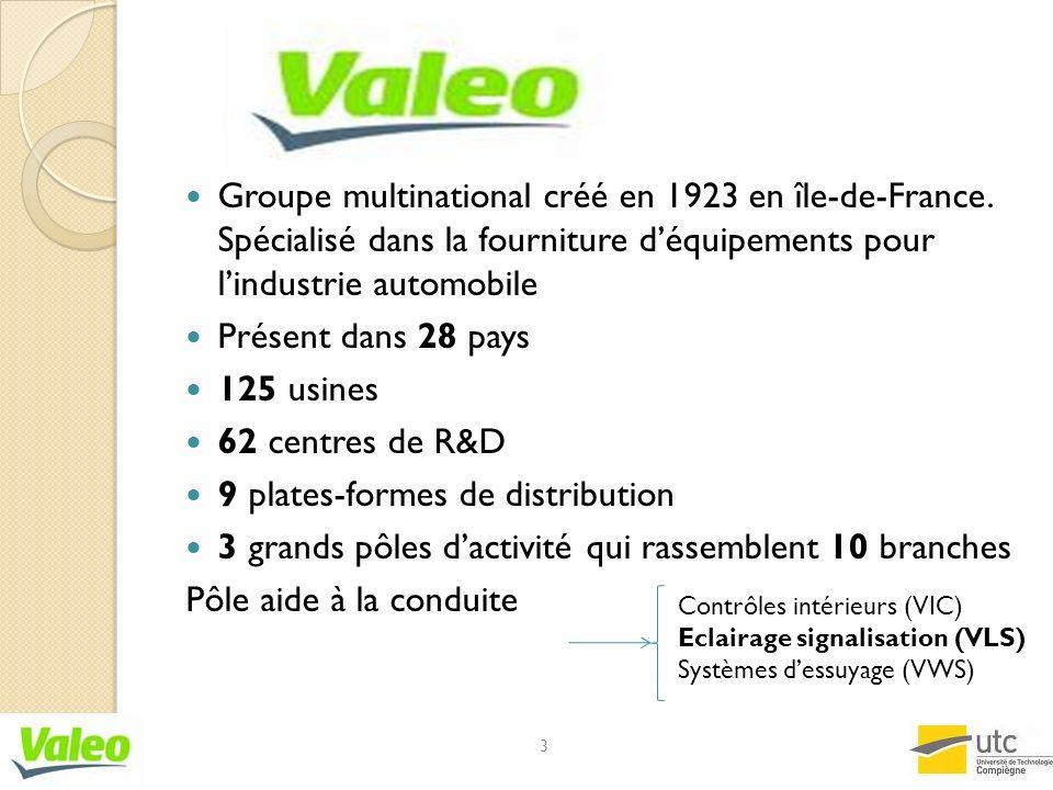 Valeo Lighting System Mission : améliorer la vision du conducteur signalisation du véhicule 18 usines 2 centres de Recherche 8 centres de développement répartis dans 12 pays Chiffre daffaires de 1154 millions deuros annuel.