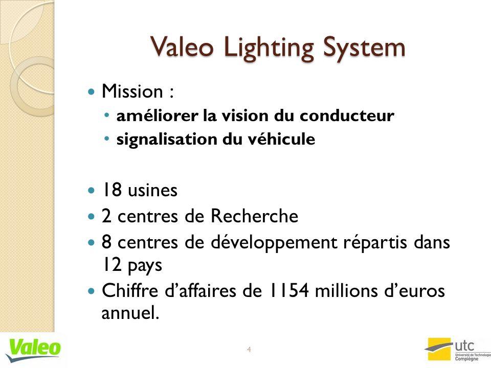 Valeo Lighting System Mission : améliorer la vision du conducteur signalisation du véhicule 18 usines 2 centres de Recherche 8 centres de développemen
