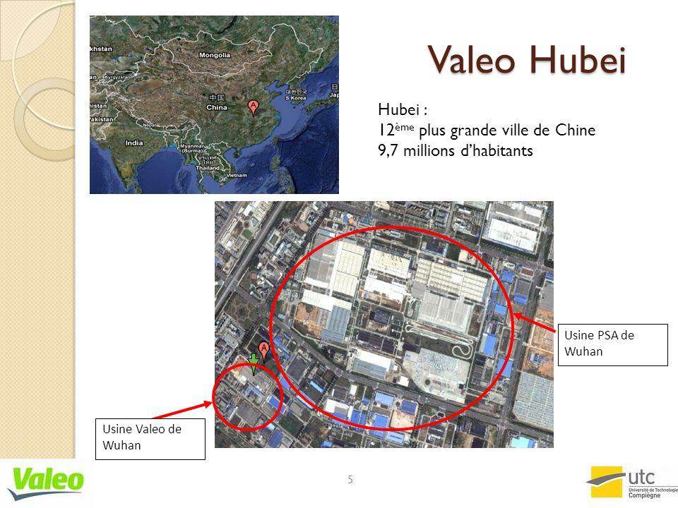 Valeo Hubei 5 5 Hubei : 12 ème plus grande ville de Chine 9,7 millions dhabitants Usine PSA de Wuhan Usine Valeo de Wuhan