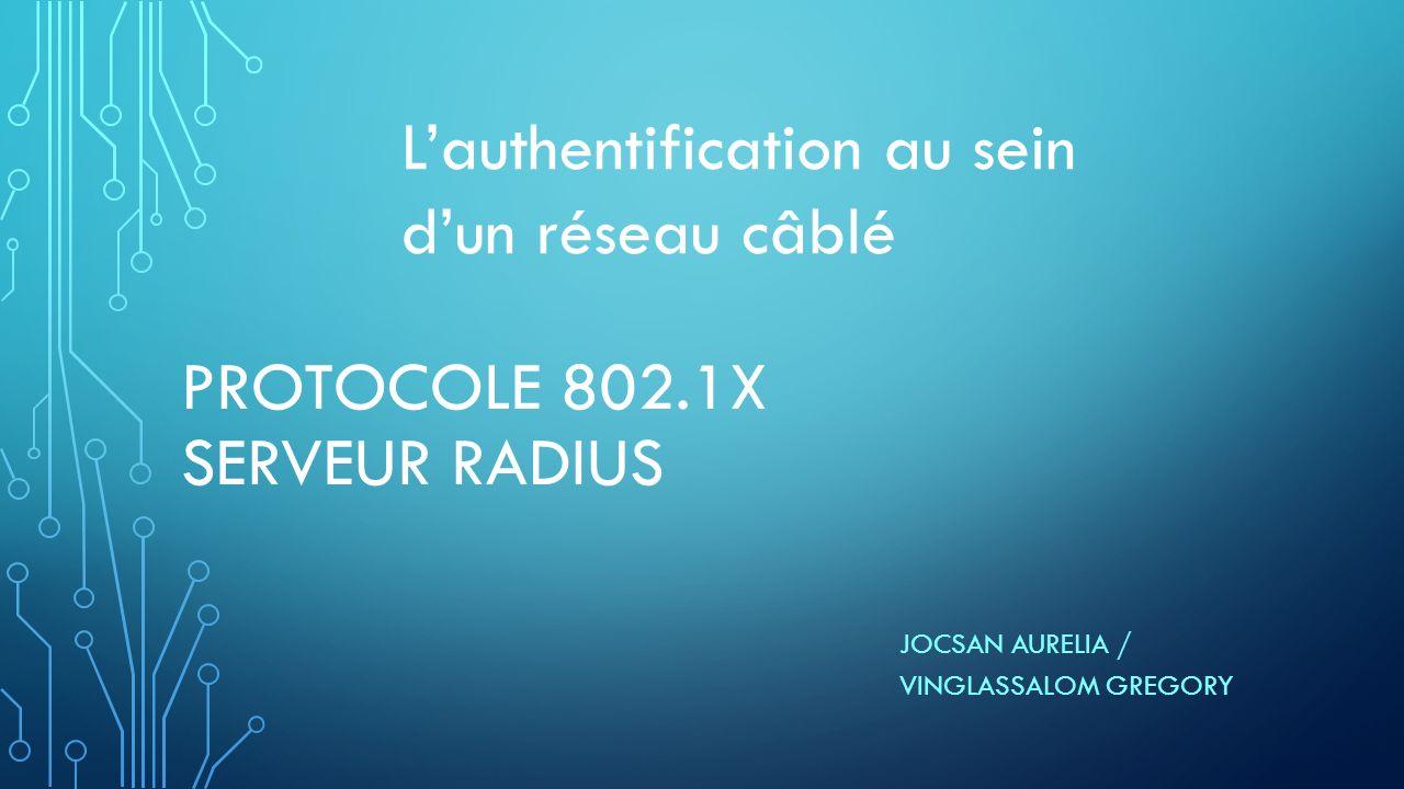 PROTOCOLE 802.1X SERVEUR RADIUS JOCSAN AURELIA / VINGLASSALOM GREGORY Lauthentification au sein dun réseau câblé