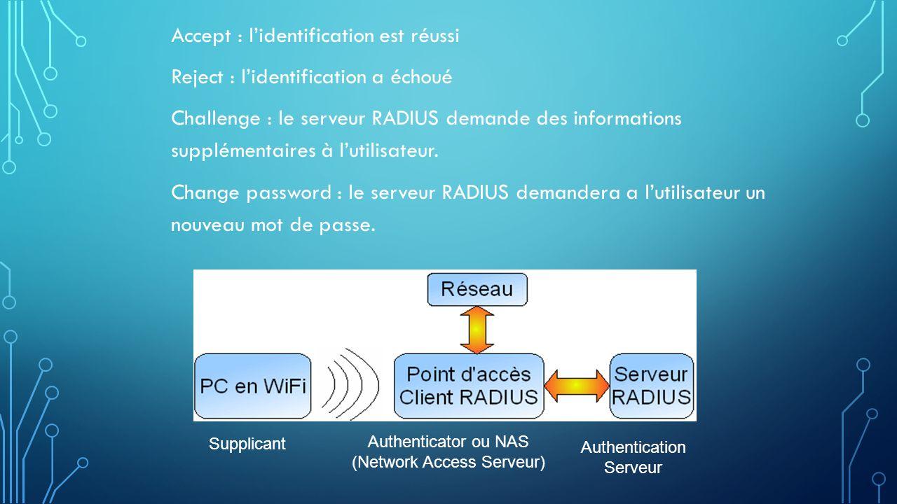 LE PROTOCOLE RADIUS Le protocole RADIUS permet de faire la liaison entre des besoins didentication et une base dutilisateurs en assurant le transport des données dauthentication de façon normalisée.