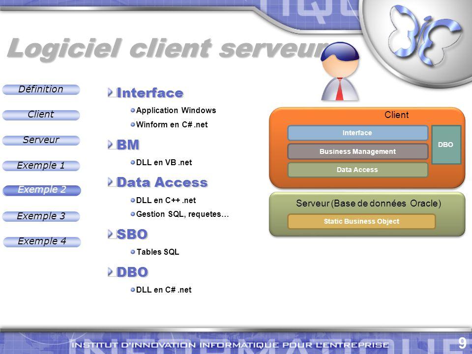 Définition 9 Exemple 2 Client Exemple 1 Exemple 3 Serveur Exemple 4 Logiciel client serveur Exemple 2 Interface Business Management Data Access Static Business Object DBO Client Interface Application Windows Winform en C#.netBM DLL en VB.net Data Access DLL en C++.net Gestion SQL, requetes…SBO Tables SQLDBO DLL en C#.net Serveur (Base de données Oracle)