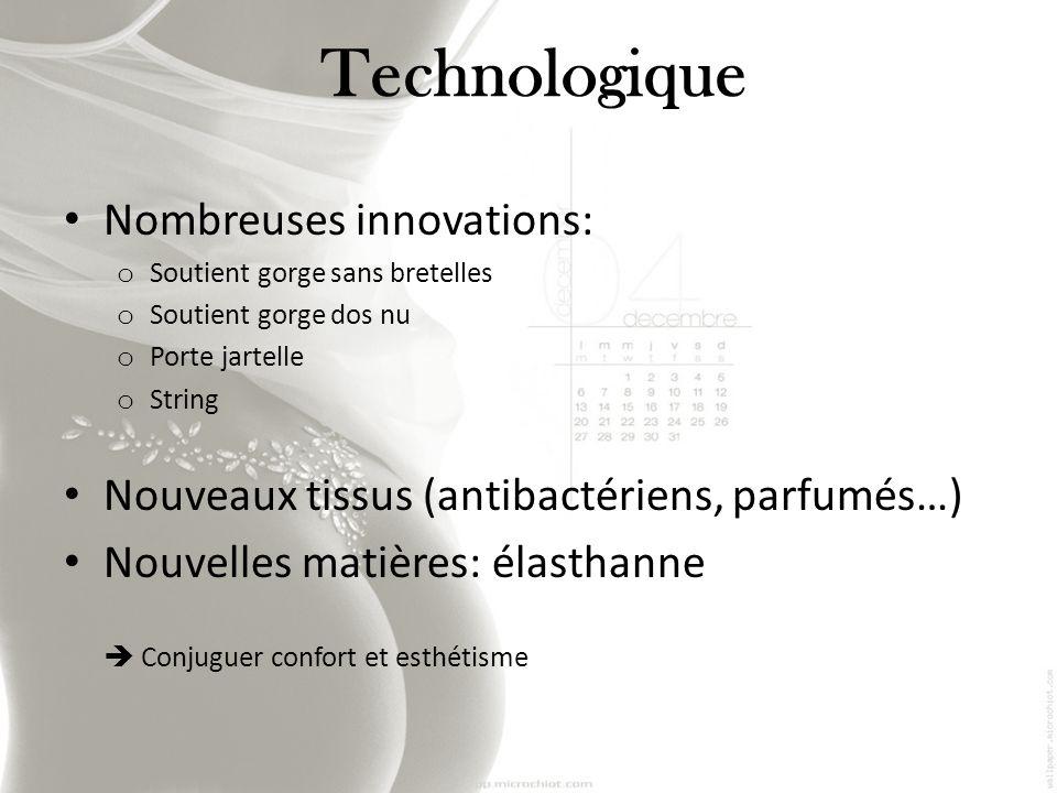 Technologique Nombreuses innovations: o Soutient gorge sans bretelles o Soutient gorge dos nu o Porte jartelle o String Nouveaux tissus (antibactérien