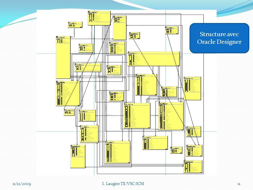 11/12/2009I. Laugier TE/VSC/ICM11 Structure avec Oracle Designer