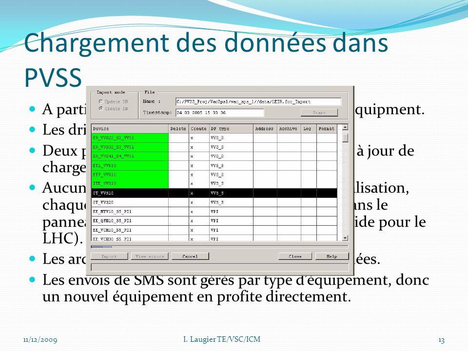 Chargement des données dans PVSS A partir dun panel spécifique ImportVacuumEquipment. Les drivers S7 sont arrêtés automatiquement Deux possibilités: c