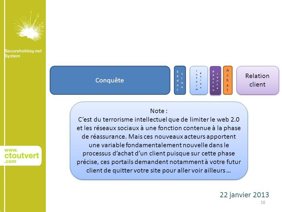 22 janvier 2013 16 Conquête AchatAchat Relation client Note : Cest du terrorisme intellectuel que de limiter le web 2.0 et les réseaux sociaux à une fonction contenue à la phase de réassurance.