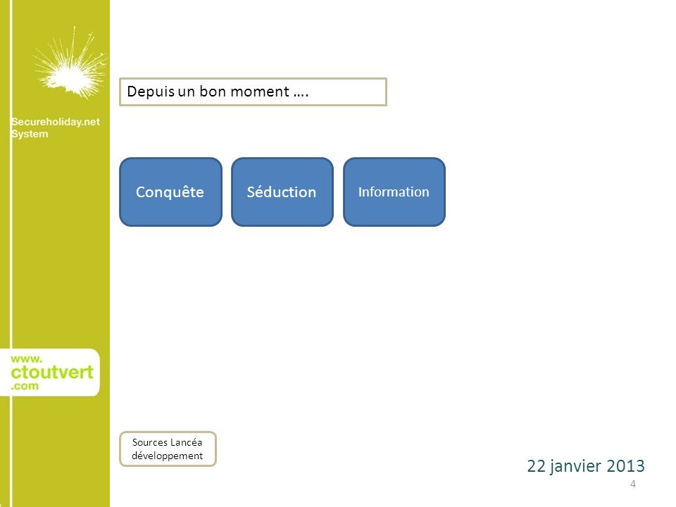 22 janvier 2013 5 ConquêteSéduction Sources Lancéa développement Achat Depuis un bon moment ….