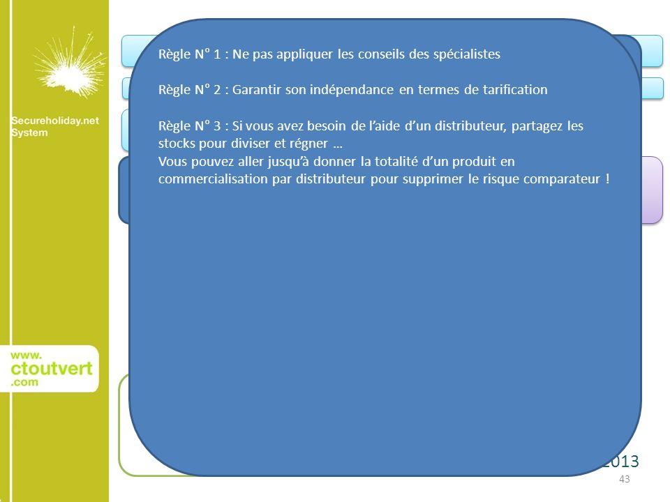 22 janvier 2013 43 Conquête AchatAchat Relation client Votre site web Le site web de vos Groupes et Chaînes Portails institutionnels Portails Filières
