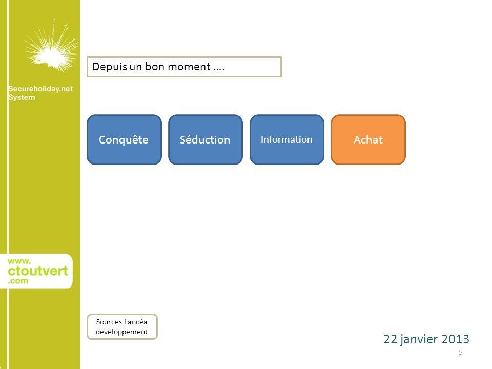22 janvier 2013 5 ConquêteSéduction Sources Lancéa développement Achat Depuis un bon moment …. Information