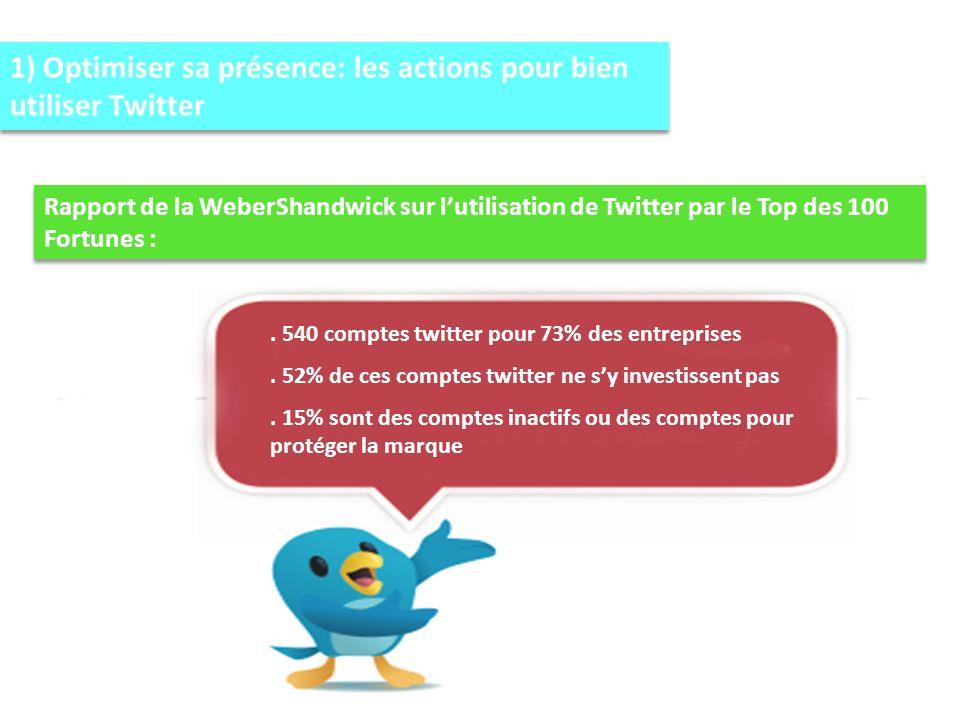 1) Optimiser sa présence: les actions pour bien utiliser Twitter.