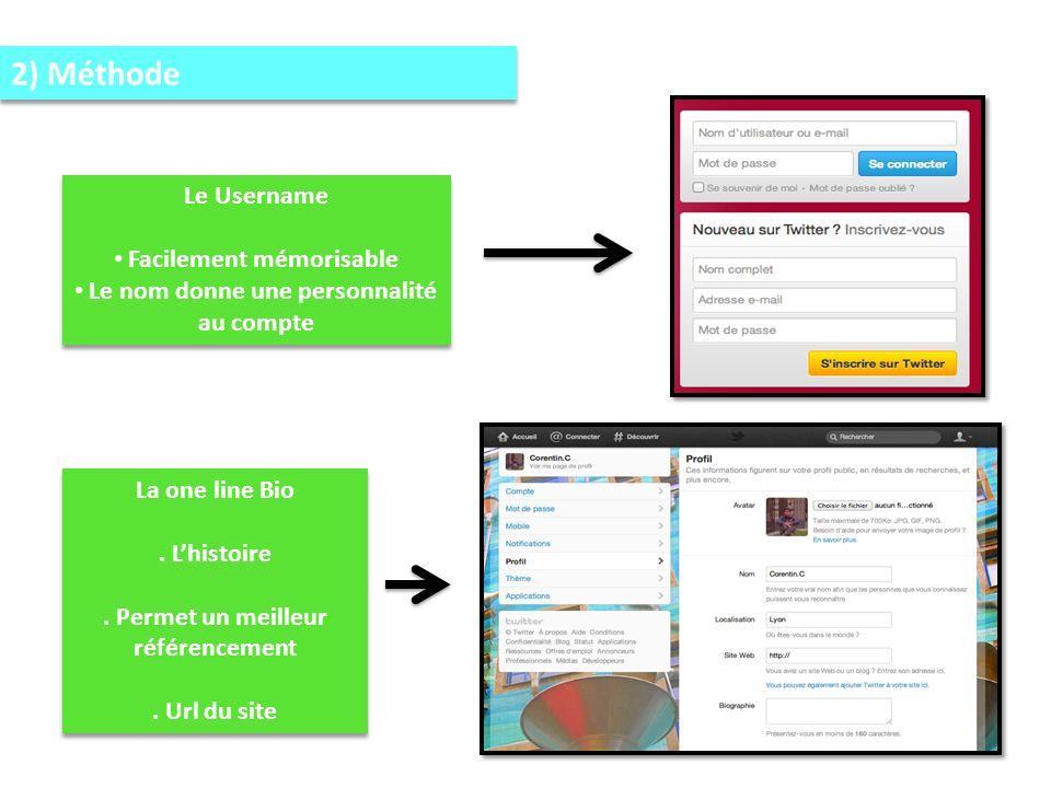 2) Méthode Le Username Facilement mémorisable Le nom donne une personnalité au compte Le Username Facilement mémorisable Le nom donne une personnalité au compte La one line Bio.