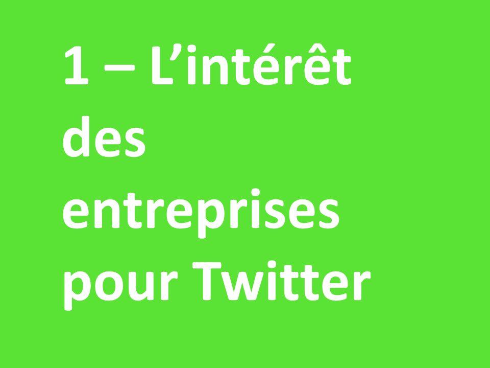 1 – Lintérêt des entreprises pour Twitter