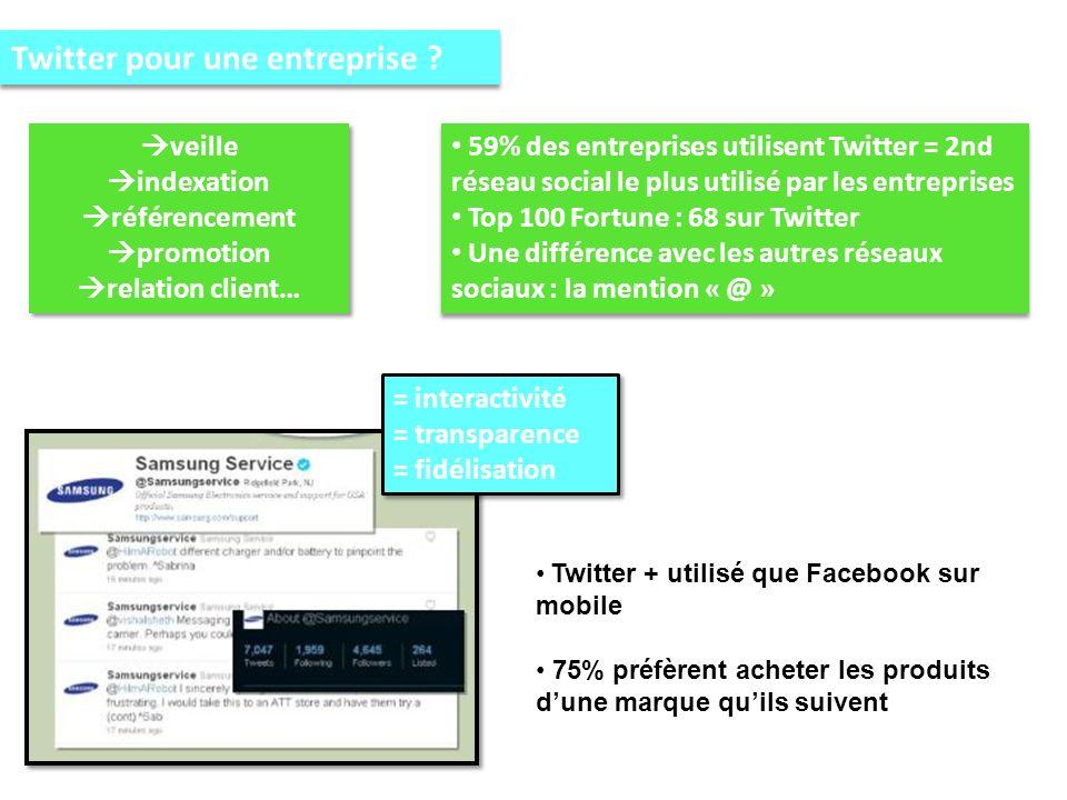 VEILLE Tweet beep http://tweetbeep.com/ Tweetscan et tweetbeep permettent de faire une veille sur certains mots clés avec un système dalertes par e-mail