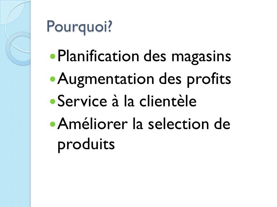 Pourquoi? Planification des magasins Augmentation des profits Service à la clientèle Améliorer la selection de produits